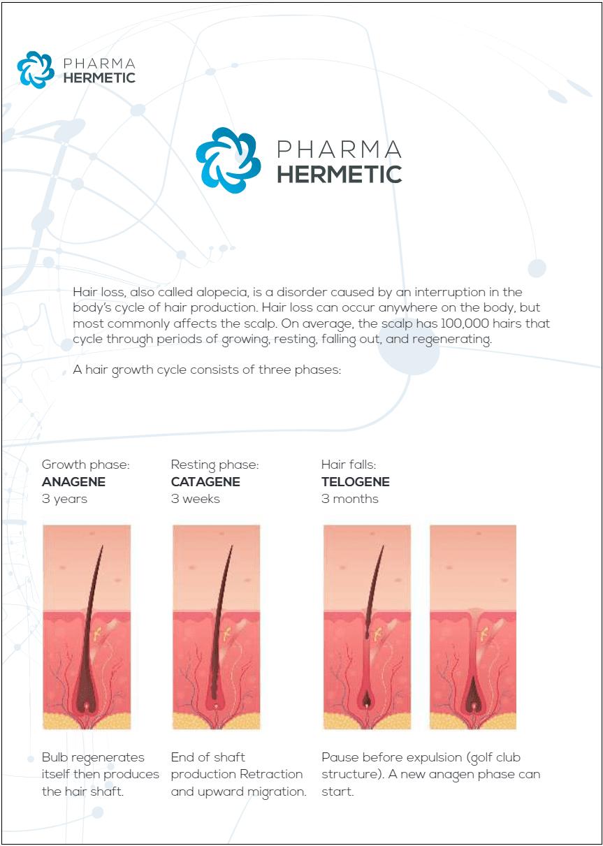 pharma hermetic hair loss solution